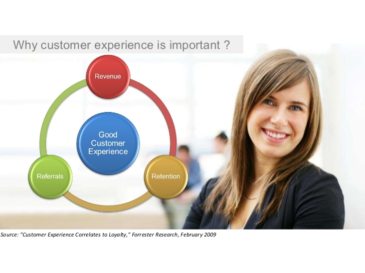 customer-communication-management-9-728