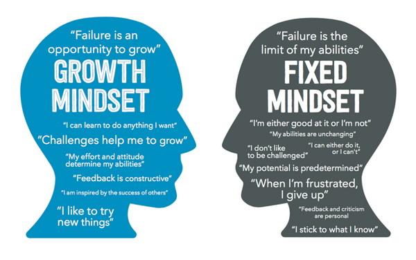 mindset-positif