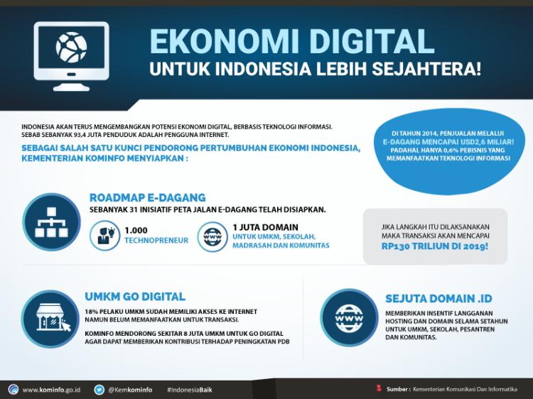 Ekonomi-Digital-Untuk-Indonesia-Lebih-Sejahtera